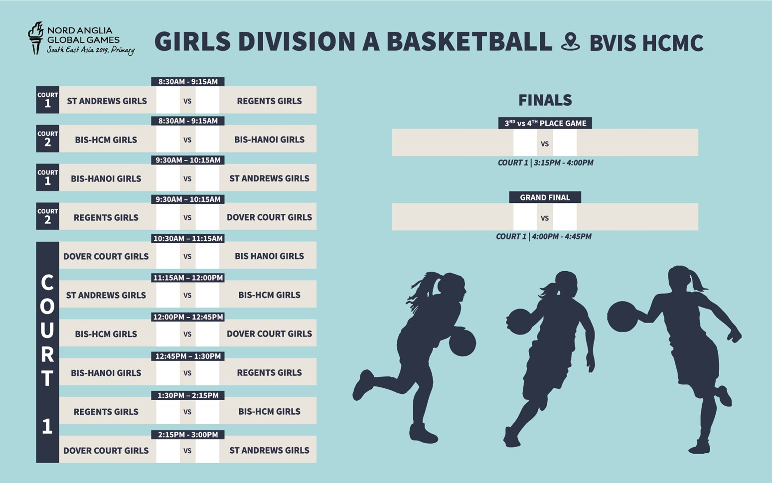 [Final]Basketball Scoreboard_Girl Div A