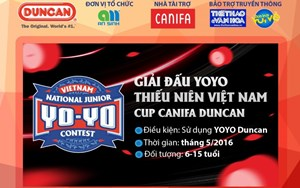 Vietnam National Junior YOYO contest – CANIFA DUNCAN CUP