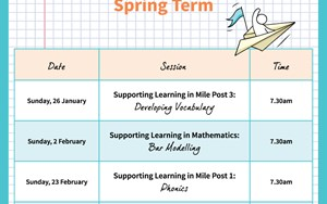 MK Primary Parent Workshops Spring Term