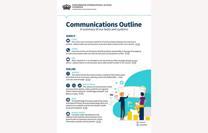 Communications Outline