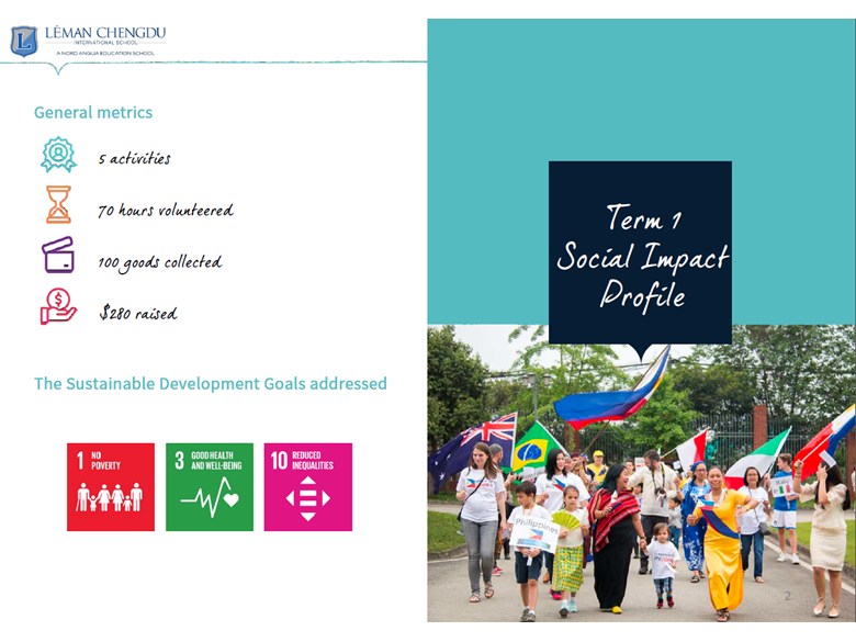 Nord Anglia Share A Dream LIS Term 1 Report