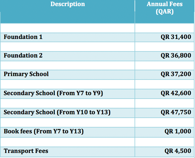 fee structure 19-20