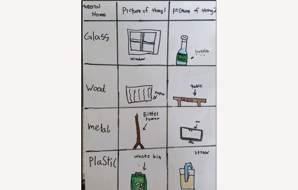 Primary Home Learning