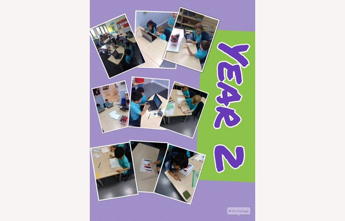 Researching and Measuring in Year 2