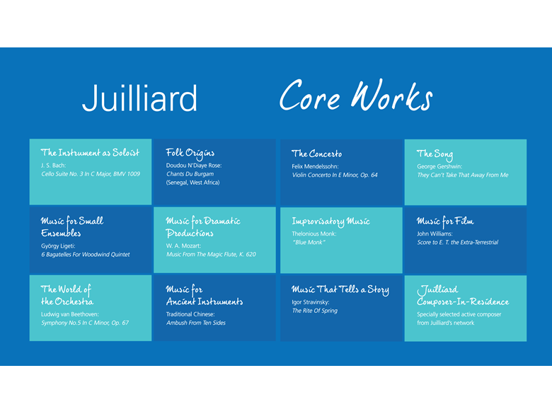 juilliard core works