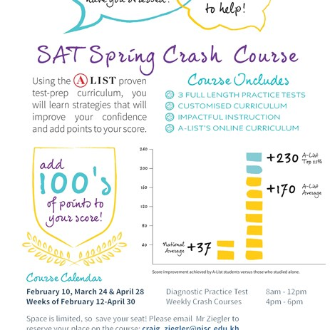 SAT Spring Crash Course
