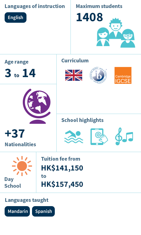 Infographic - Nord Anglia International School Hong Kong