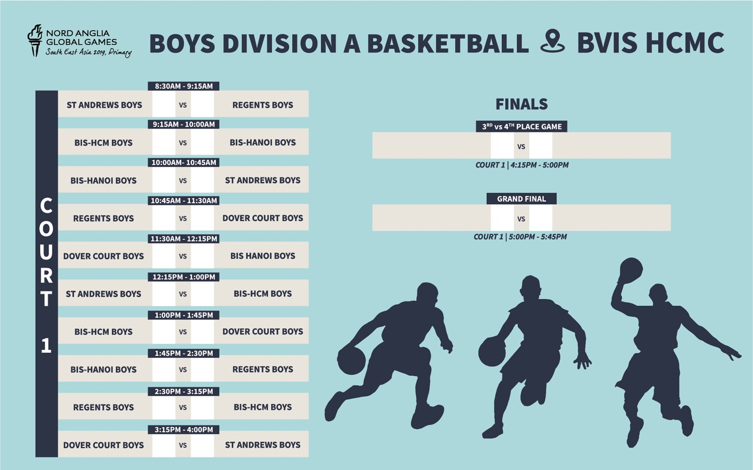 [Final]Basketball Scoreboard_Boy Div A