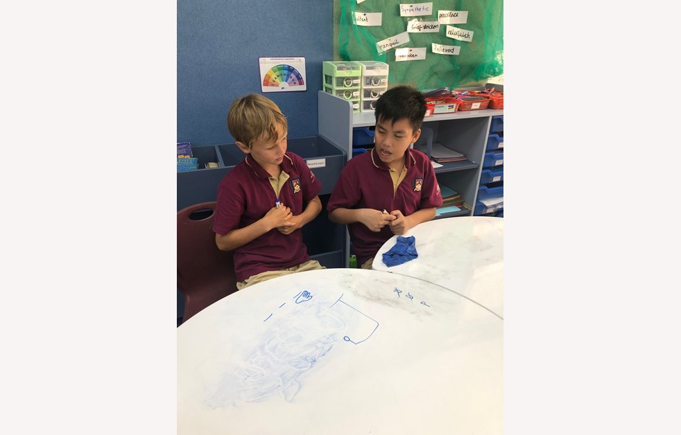 Year 6 IPC Entry Point 10