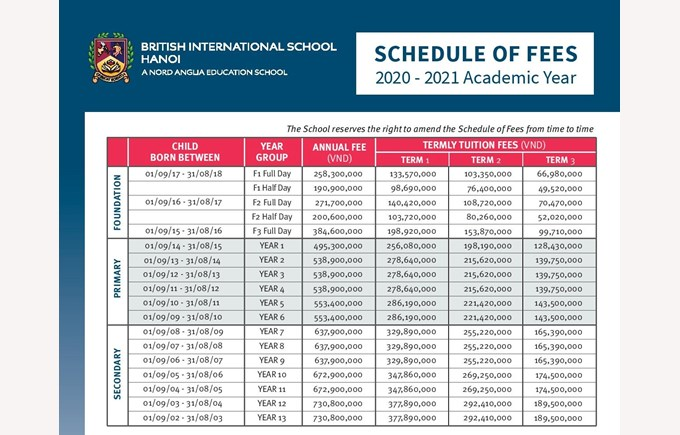 British International School Hanoi Schedule of Fees 2020 - 2021