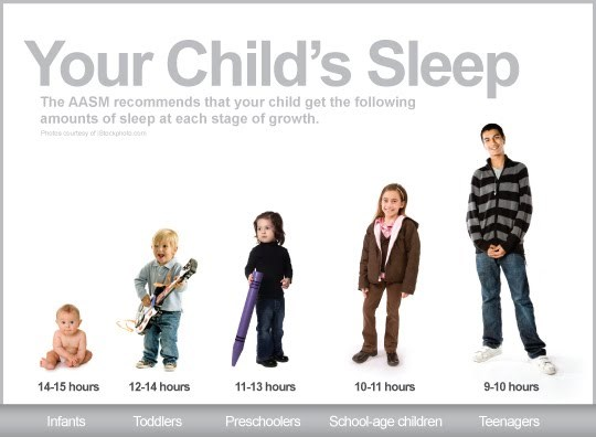 YourChildsSleep_graphic