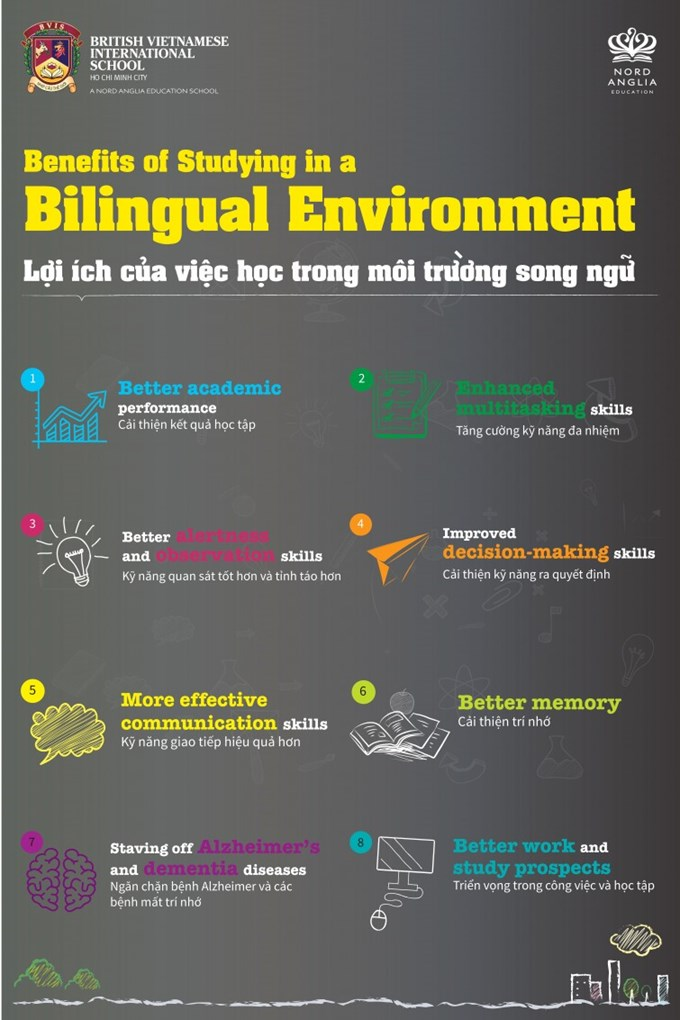 Benefits of Studying in a Bilingual Environment