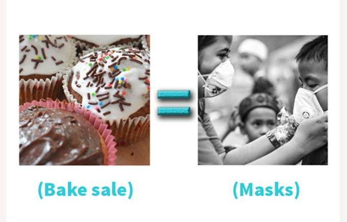Bake sale = Masks