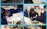 Year 2 learn about length