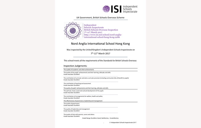 ISI Certificate
