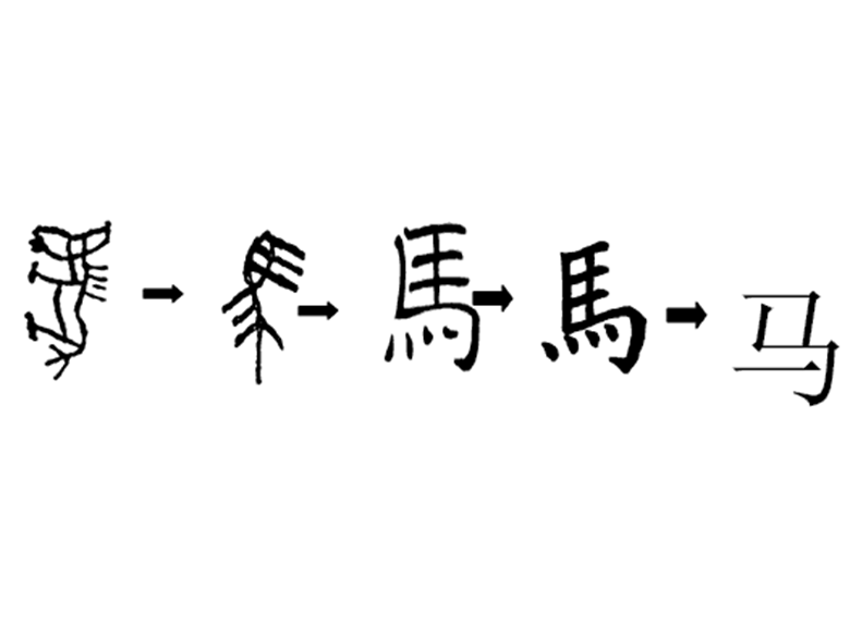 transform of Chinese characters