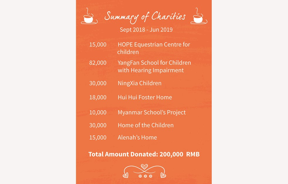 Chatterbox donation 2018-2019