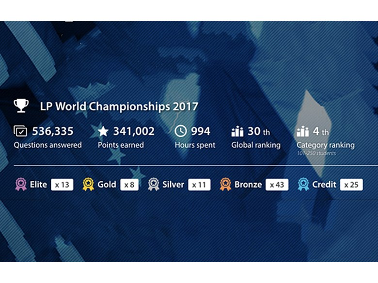 Result of the Language Perfect World Championships 2017