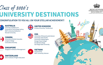 BVIS HCMC Universities Destinations 2020