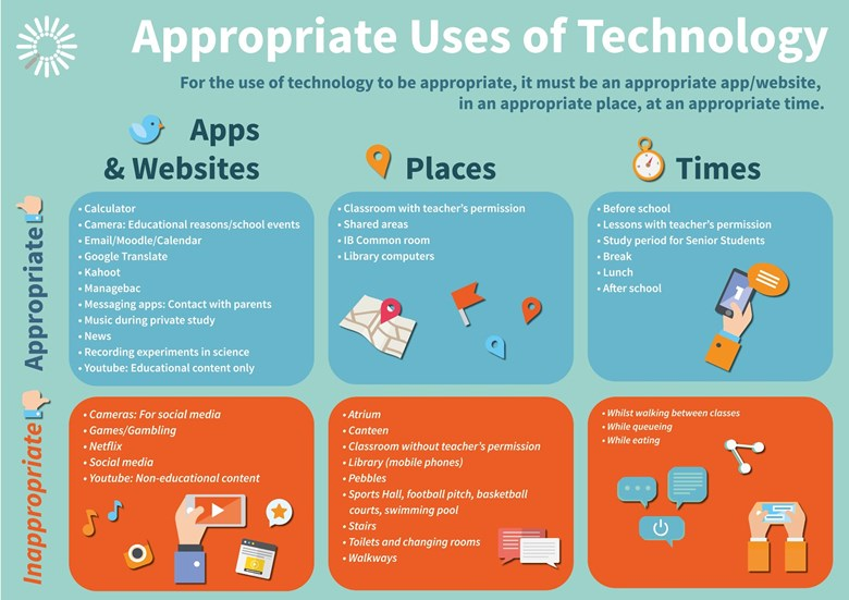 appropriate uses of technology