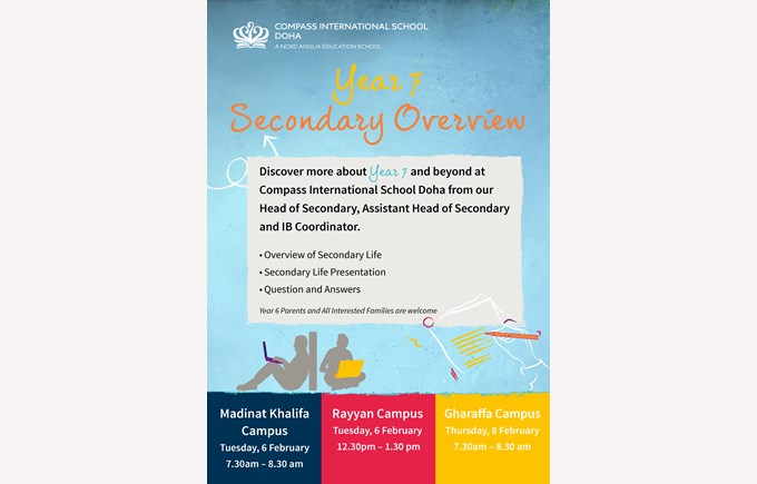 Year 7 Secondary Overview