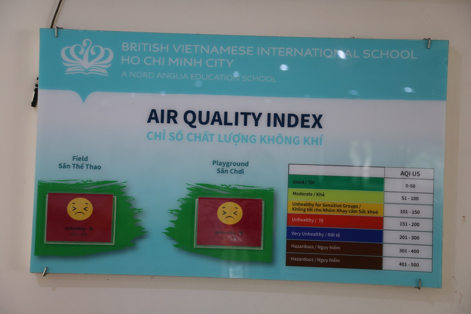 Air Quality Index BVIS HCMC