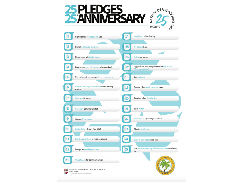 25 Eco Pledges