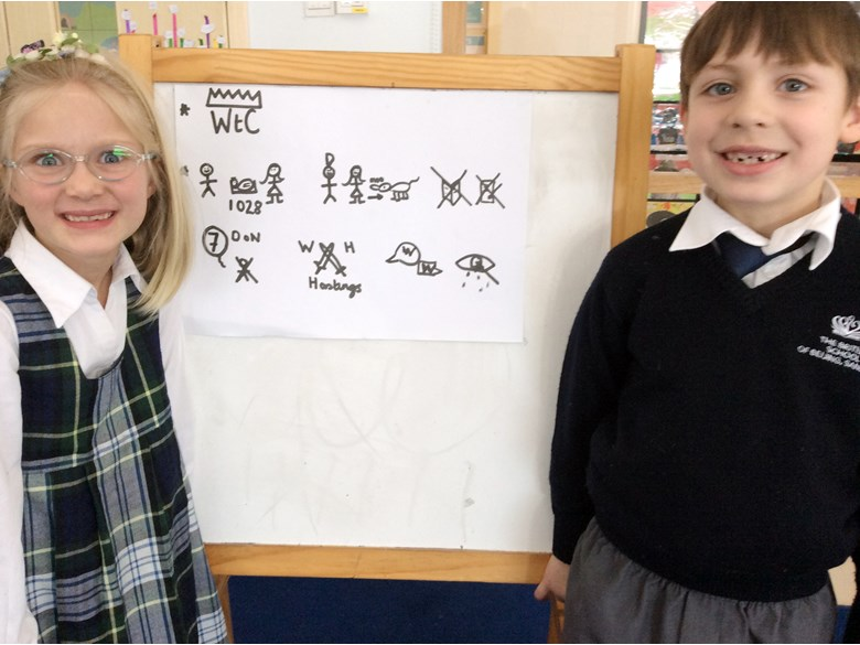 Y2 Learning about William the Conqueror