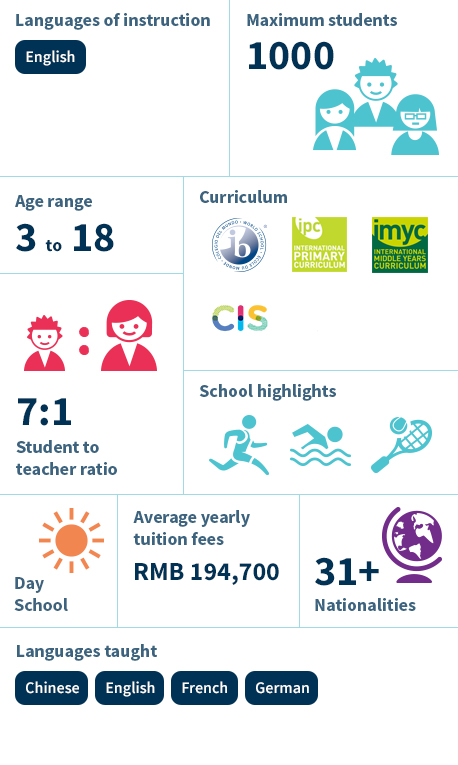 Infographic - Léman International School - Chengdu