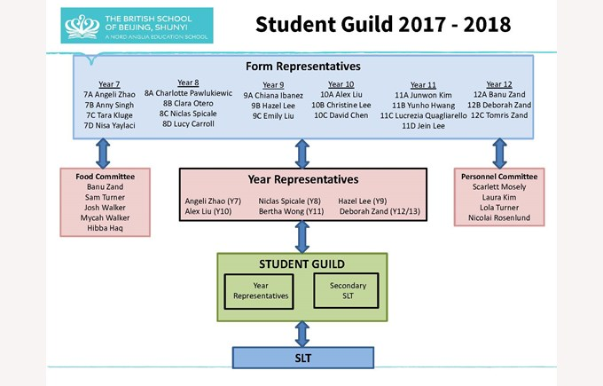 Student Guild 2017 - 2018