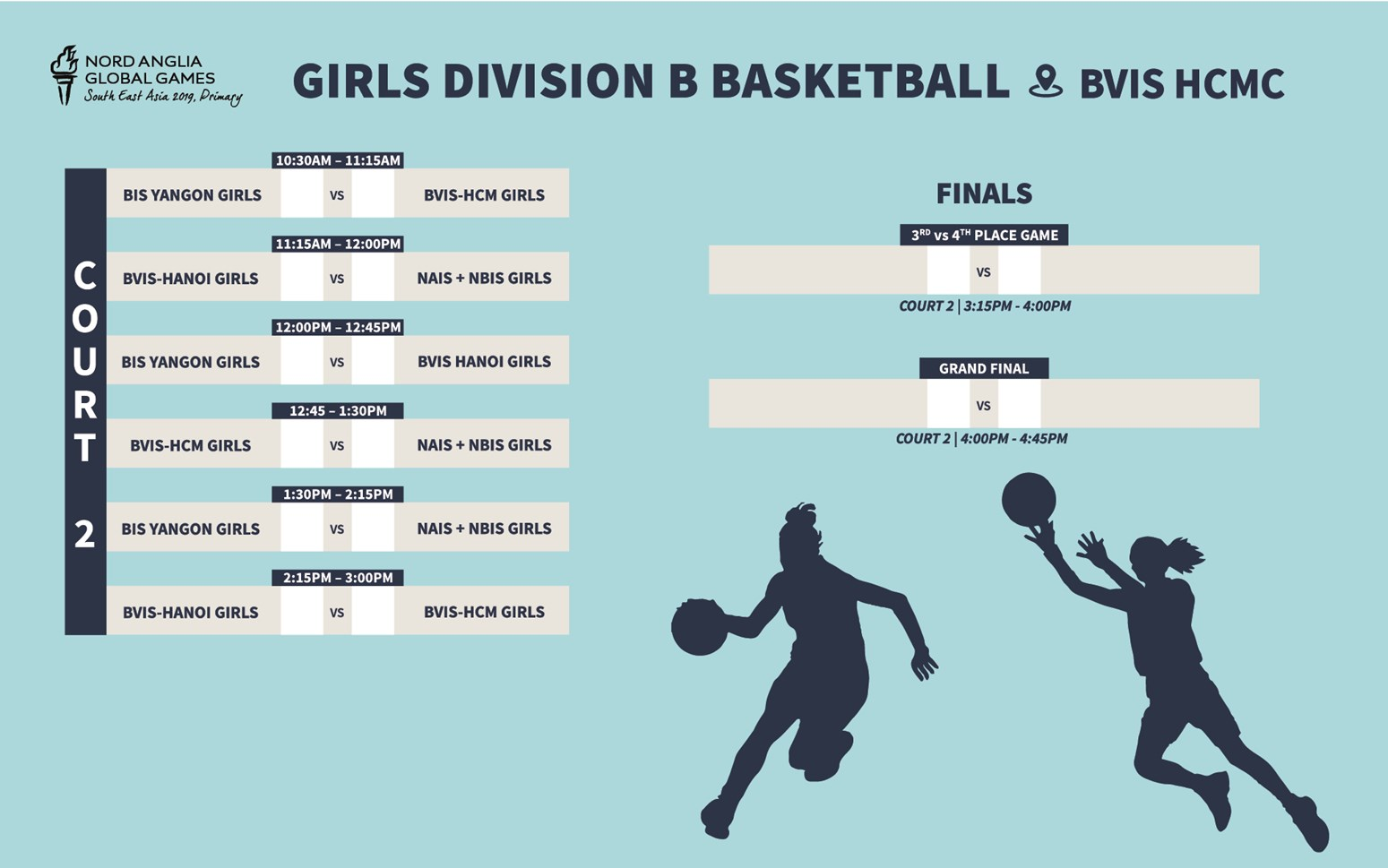 [Final]Basketball Scoreboard_Girl Div B