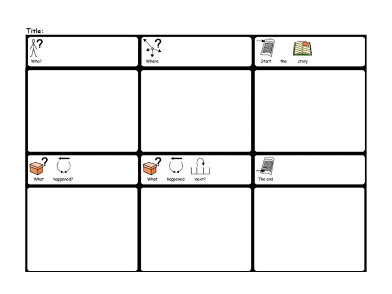 Narrative Skills - Story Grid
