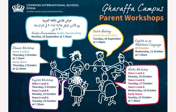 Gharaffa Workshops