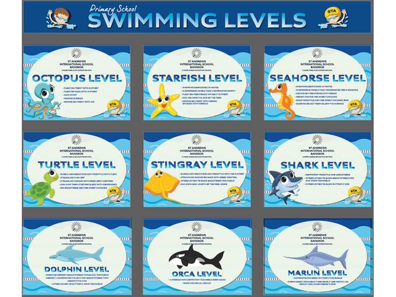swimming levels