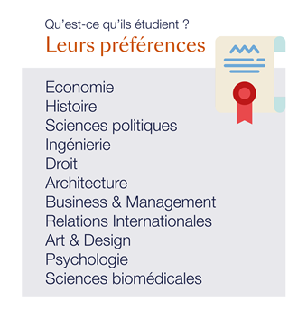University top choices_français