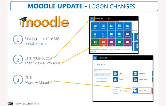 Moodle Update