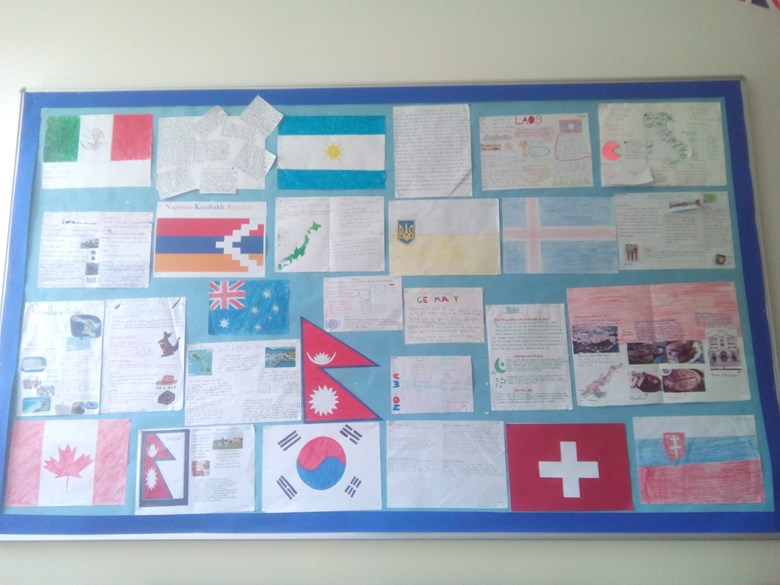 Year 7 research Countries from around the world.