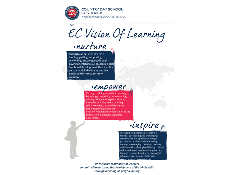 Vision of Learning